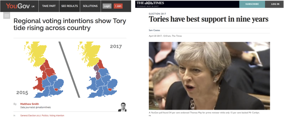 Coverage of polling results by The Times and YouGov
